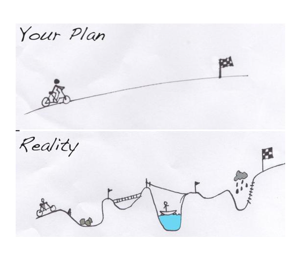 your-plan-vs-reality